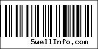 Celebrate The Barcode Invented this day 57 years ago-